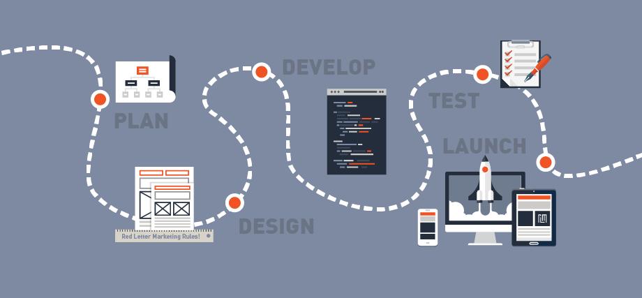 Website Design and Management Services