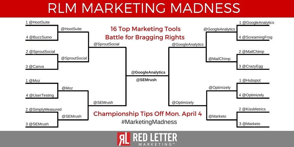 RLM Marketing Madness Final Bracket