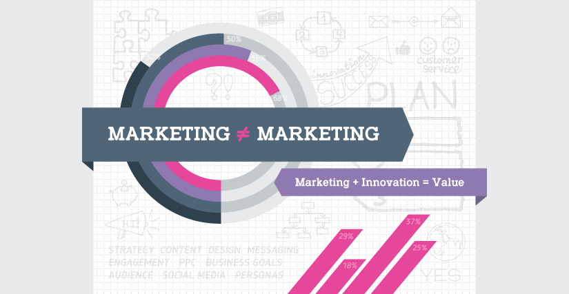 the importance of marketing strategy