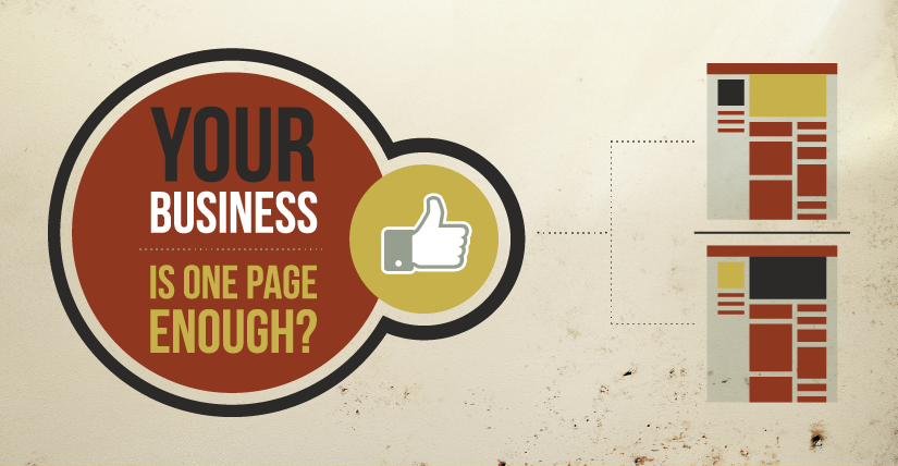 Facebook Branding Strategy