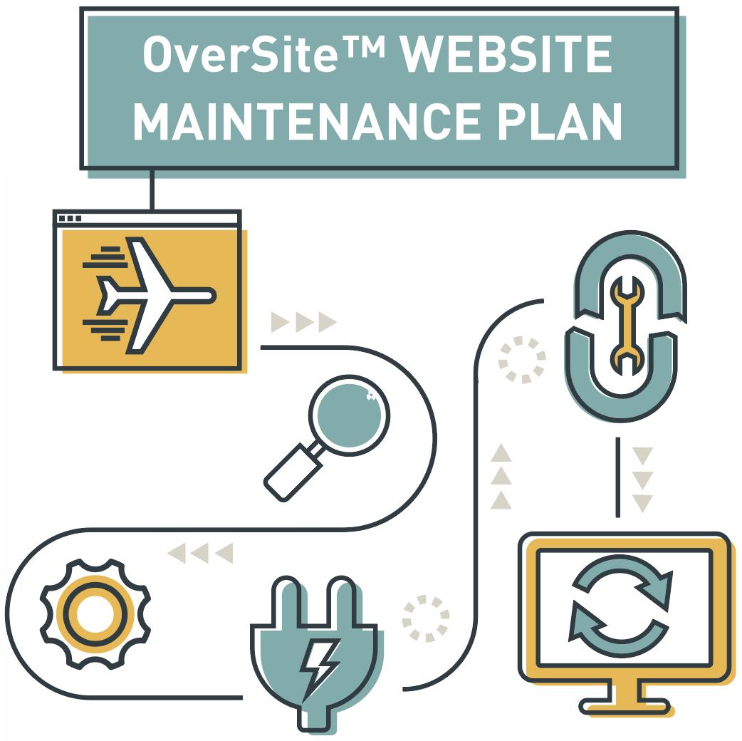 Oversite Website Maintenance Service
